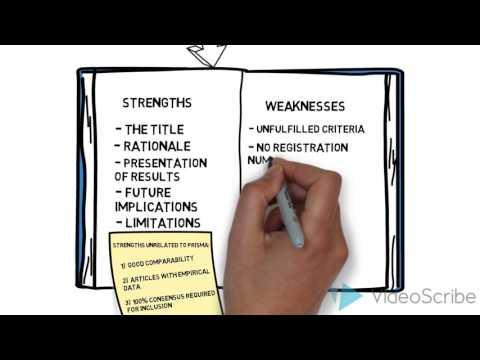 The Prisma Checklist - Group 2