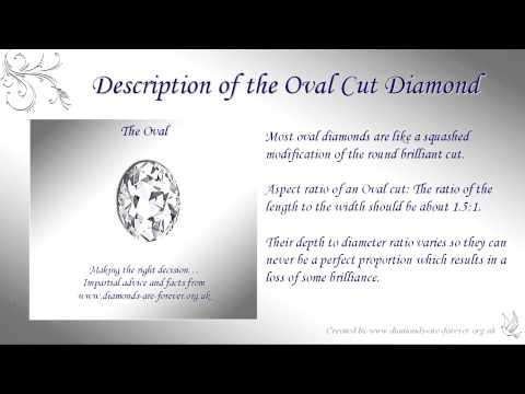Oval Cut Diamond ***