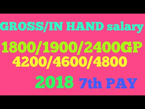 How to calculate GROSS SALARY/ IN HAND SALARY OF ANY PAY GRADE
