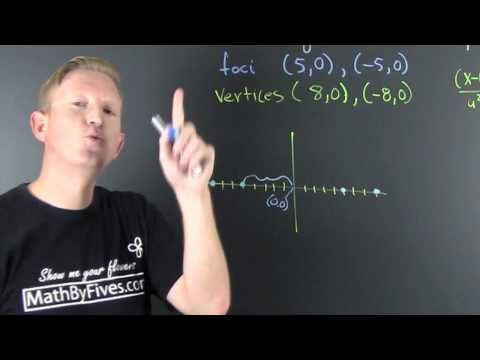 Find the Equation of an Ellipse with given Foci and Vertices