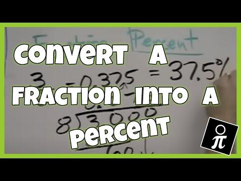 Converting fractions into percents