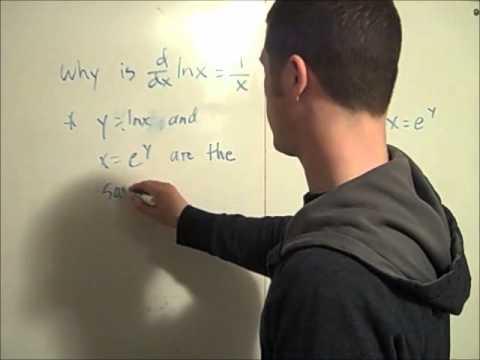 derivative of ln x