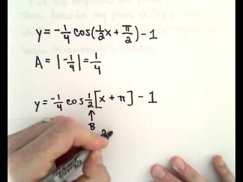 Finding Amplitude, Period, Horizontal and Vertical Shifts of a Trig Function EX 1