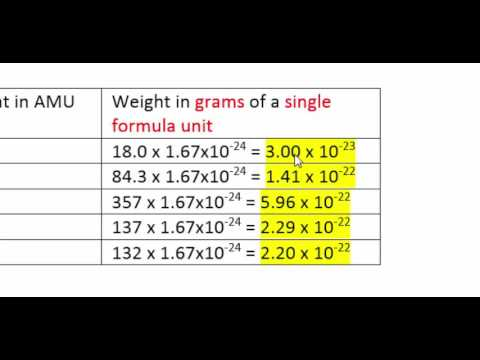 Formula Weight & Molecular Weight