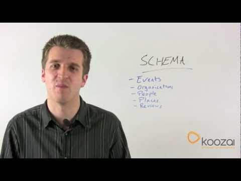 Schema.org Guide - What Does It Mean for SEO?
