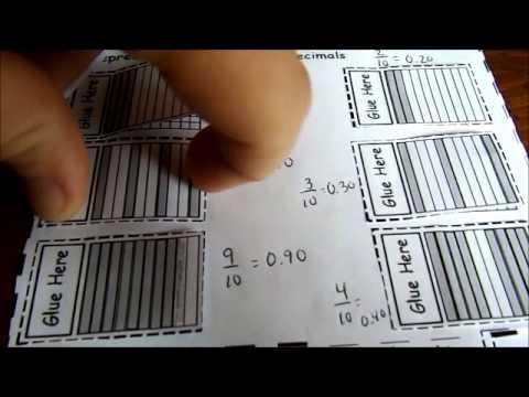 Comparing Fractions, Decimals and Percentages Flipbook