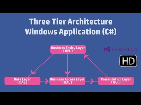 Create Three Tier Architecture Windows Application in C# .NET