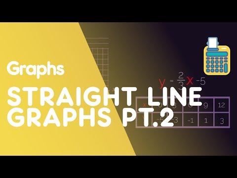 Plot Straight Line Graphs - Part 2 | Graphs | Maths | FuseSchool
