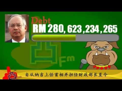 How to corrupt? Is Malaysia a corruption country?