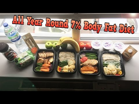 7% Body Fat Diet | Full Day Of Eating | 6 Meals and ZERO Supplements