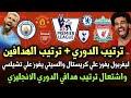 الدوري الانجليزي اليوم 🔥 ترتيب الدوري الانجليزي اليوم و ترتيب هدافي الدوري الانجليزي اليوم