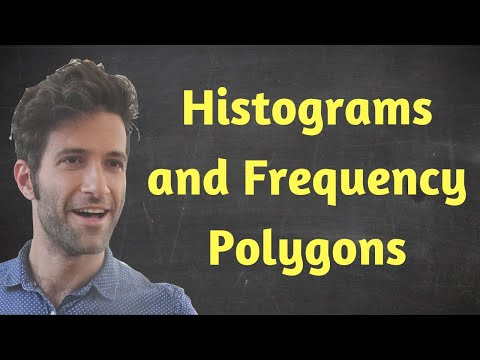 Graphing: Histograms and frequency polygons in EXCEL