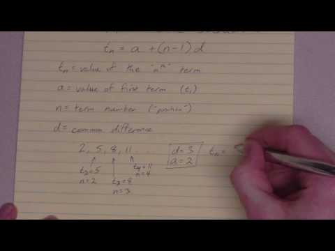 1.2 General Term of an Arithmetic Sequence (part I)