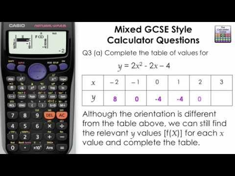 Complete a table and graph using TABLE mode [GCSE maths] (Casio Calculator, fx-83GT, fx85GT plus)