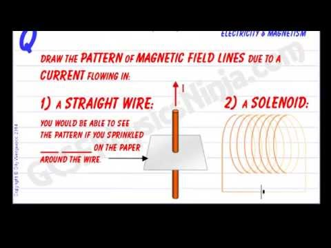 Magnetic Field Lines in a Solenoid (coil) and around a Wire