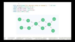 Natural Language Processing with Graphs