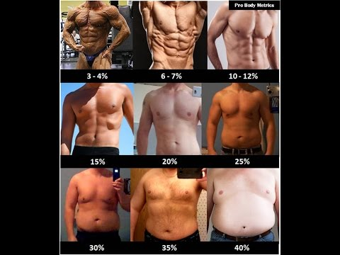 What ideal body-fat percent should YOU have?