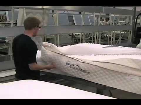 Euro Pillow Top Mattress Build Up