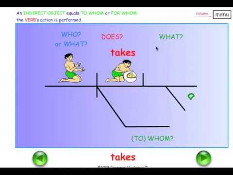 TEACH  INDIRECT OBJECT - Easy English Grammar