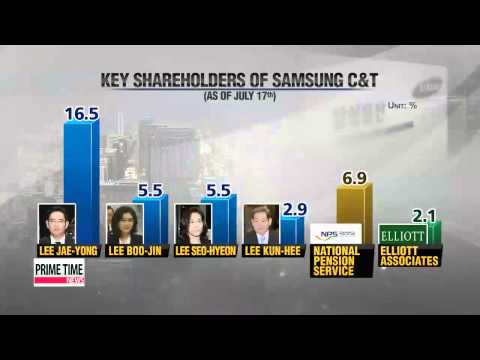 Samsung′s de facto holding company C&T kicks off after merger   ′사실상 지주회사′ 삼성물산,