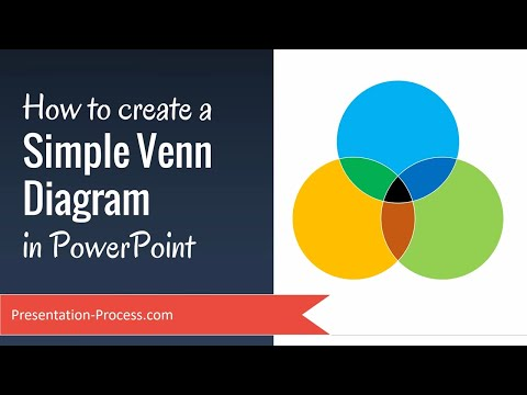 How to create a Simple Venn Diagram in PowerPoint
