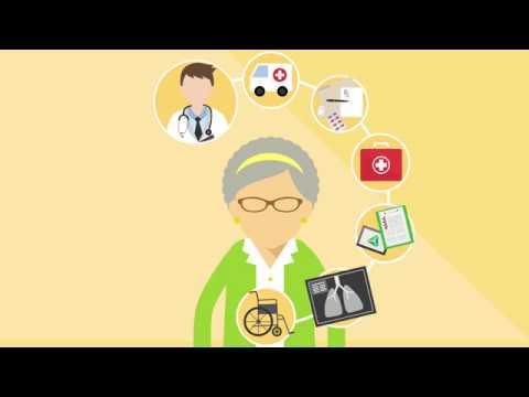 ProMedica Continuum Services