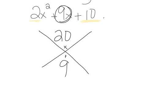 Factoring with a leading coefficient