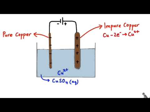 Electrolysis of impure copper