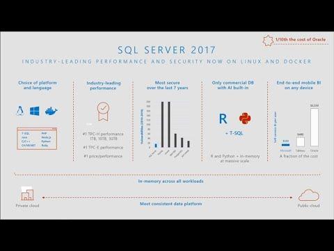 Microsoft SQL Server 2017 deep dive - BRK3142