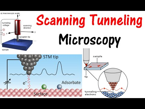 Scanning tunneling microscopy