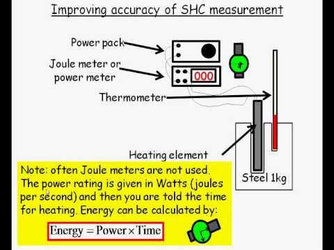 Specific heat capacity explained