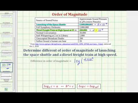 Ex:  Determine the Difference in Order of Magnitude of Two Quantities (Application)