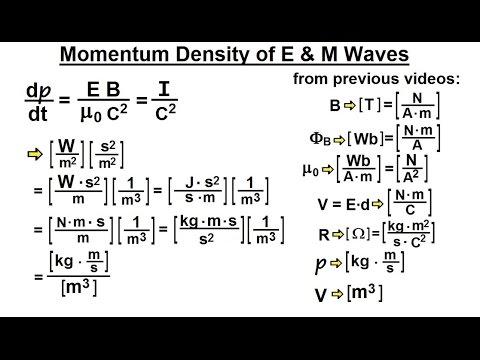 Physics - Mechanics: Ch. 0.5: Standard Units (32 of 41) Momentum Density of E&M Waves