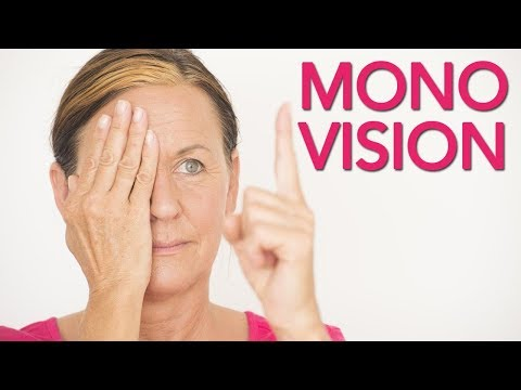 Monovision Contact Lenses Caused Double Vision! Vision Therapy Treatment Got Rid of Double Vision...