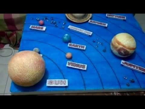 Simple Solar System project