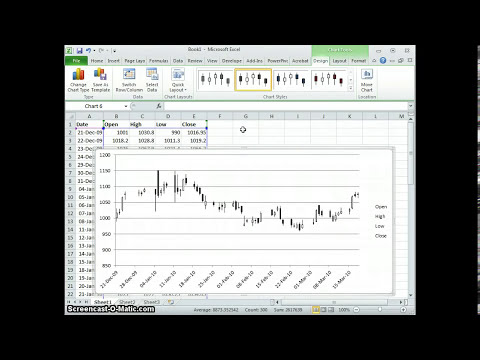 How to create Stock chart in Excel 2010