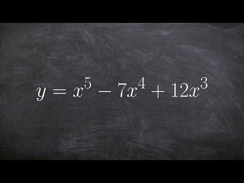 Factoring Out the GCF so that You can Solve a Polynomial to the 5th Degree