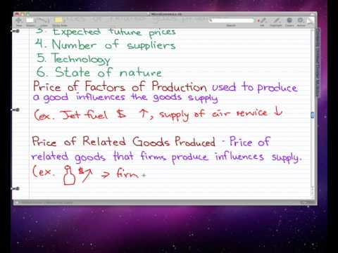 Microeconomics - 32: A Change in Supply P1