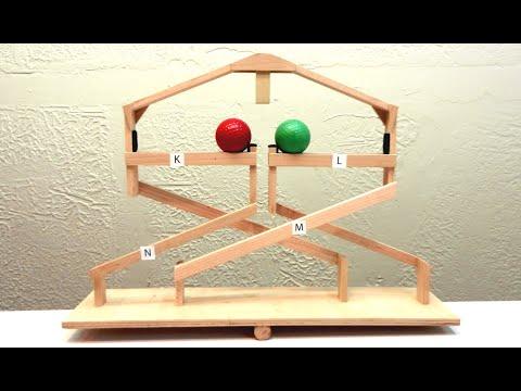 See-Saw Balance. Perpetual motion machine