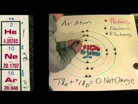 Argon Atom Bohr Model Video