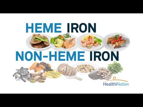 Iron Rich Foods: The Essentials of Iron | HealthiNation