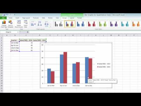 Simple Bar Graph and Multiple Bar Graph using MS Excel (For Quantitative Data)