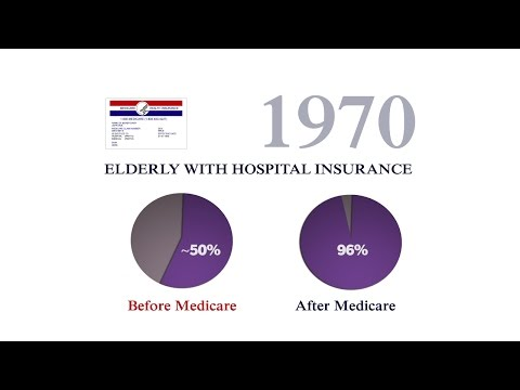 The Story of Medicare: A Timeline (2015)