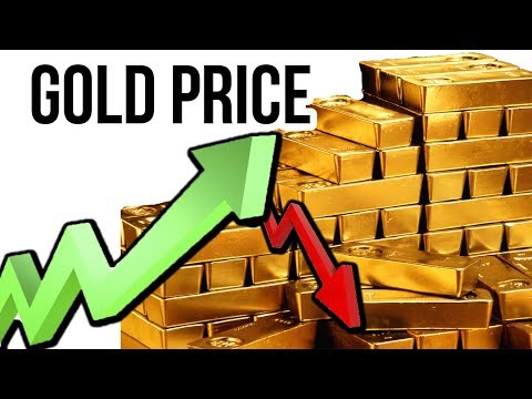 Gold Price - When to Buy or Sell? - Commodities Trading