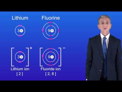 GCSE Science Chemistry (9-1) Ionic Bonding 1