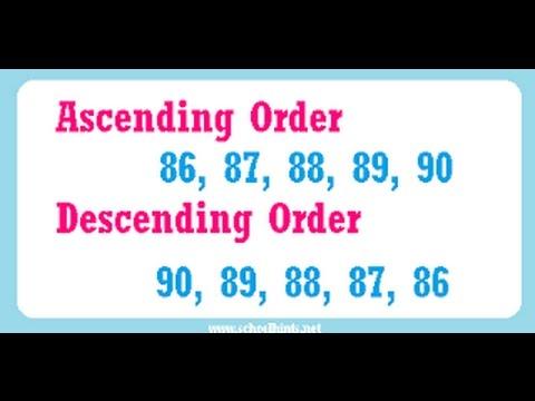 How to find Ascending Order and  Descending Order in Java