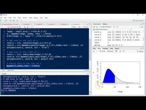 Gamma Distribution Tutorial in R Studio