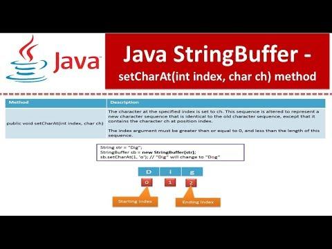 Java Tutorial : Java StringBuffer [setCharAt(intindex, charch) method]