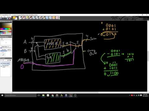 System Design for VHDL and Multisim PLD intro