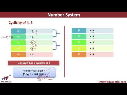Finding the Last Digit or Unit's Place Digit